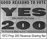 Good Reasons to Vote Yes on Proposition 200 - The Revenue Sharing and Tax Stabilization Act (1972 Prop 200 Revenu Sharing Flier)